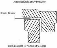 Energy director with tongue & groove joint